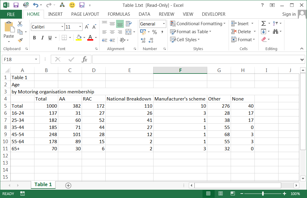 Fastab export to Excel